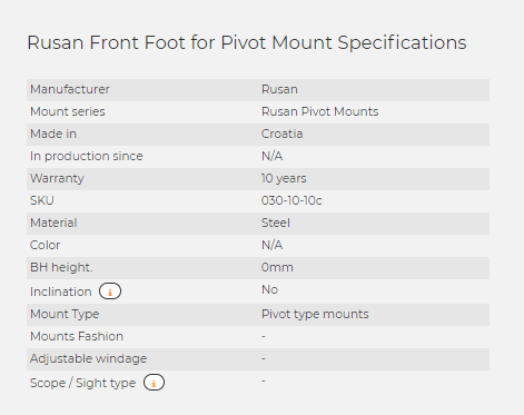 Rusan Front Foot for Pivot Mount