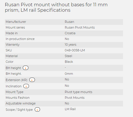 Rusan Pivot mount without bases for 11 mm prism, LM rail
