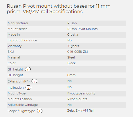 Rusan Pivot mount without bases for 11 mm prism, VM/ZM rail
