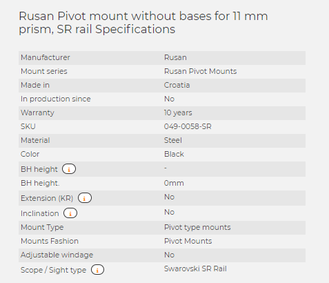 Rusan Pivot mount without bases for 11 mm prism, SR rail