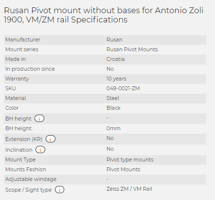 Rusan Pivot mount without bases for Antonio Zoli 1900, VM/ZM rail