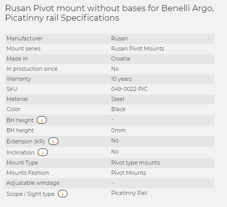 Rusan Pivot mount without bases for Benelli Argo, Picatinny rail