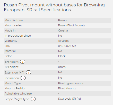 Rusan Pivot mount without bases for Browning European, SR rail