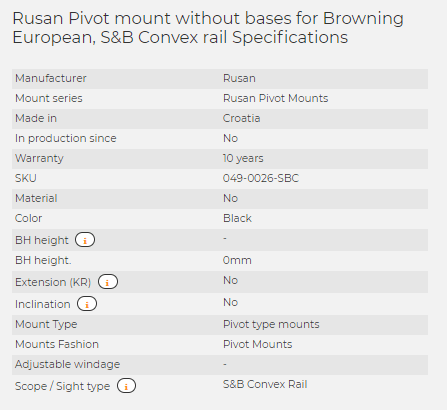 Rusan Pivot mount without bases for Browning European, S&B Convex rail