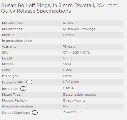 Rusan Roll-off Rings, 14.5 mm Dovetail, 25.4 mm, Quick Release