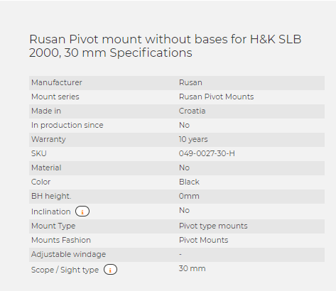 Rusan Pivot mount without bases for H&K SLB 2000, 30 mm