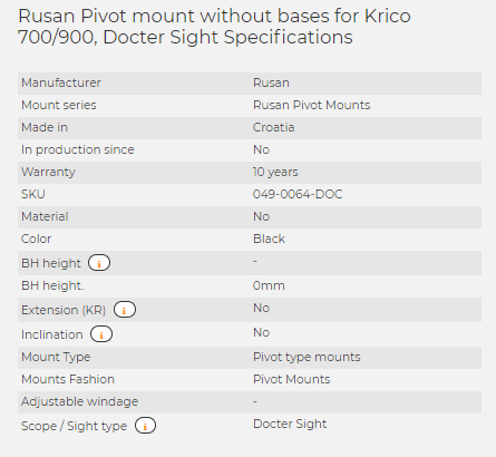 Rusan Pivot mount without bases for Krico 700/900, Docter Sight