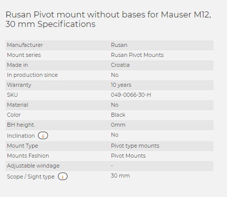 Rusan Pivot mount without bases for Mauser M12, 30 mm
