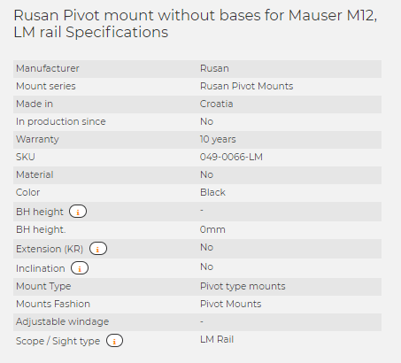 Rusan Pivot mount without bases for Mauser M12, LM rail