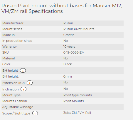 Rusan Pivot mount without bases for Mauser M12, VM/ZM rail