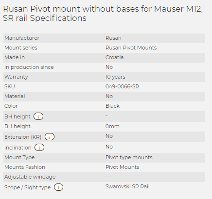 Rusan Pivot mount without bases for Mauser M12, SR rail