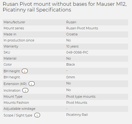 Rusan Pivot mount without bases for Mauser M12, Picatinny rail