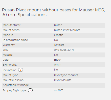 Rusan Pivot mount without bases for Mauser M96, 30 mm