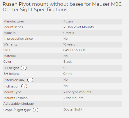 Rusan Pivot mount without bases for Mauser M96, Docter Sight