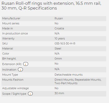 Rusan Roll-off rings with extension, 16.5 mm rail, 30 mm, Q-R