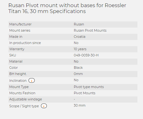 Rusan Pivot mount without bases for Roessler Titan 16, 30 mm