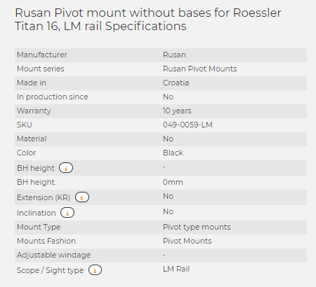 Rusan Pivot mount without bases for Roessler Titan 16, LM rail