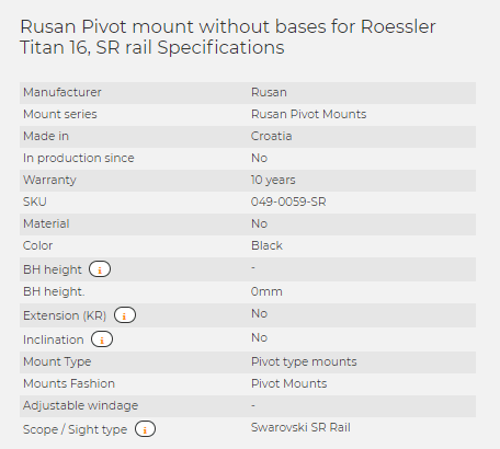 Rusan Pivot mount without bases for Roessler Titan 16, SR rail