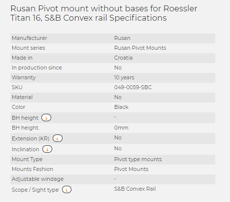 Rusan Pivot mount without bases for Roessler Titan 16, S&B Convex rail