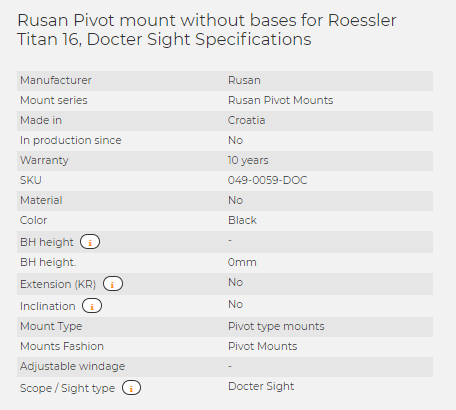 Rusan Pivot mount without bases for Roessler Titan 16, Docter Sight