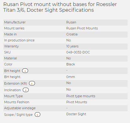 Rusan Pivot mount without bases for Roessler Titan 3/6, Docter Sight