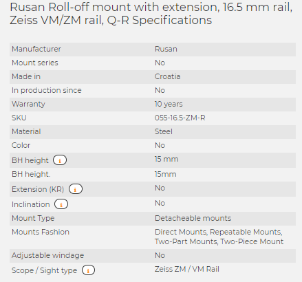 Rusan Roll-off mount with extension, 16.5 mm rail, Zeiss VM/ZM rail, Q-R