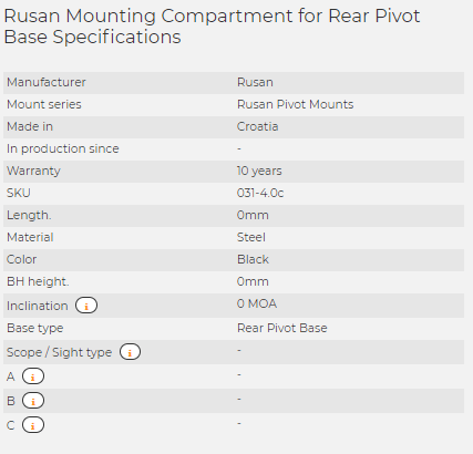 Rusan Mounting Compartment for Rear Pivot Base