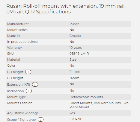 Rusan Roll-off mount with extension, 19 mm rail, LM rail, Q-R