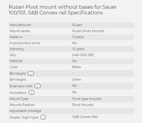 Rusan Pivot mount without bases for Sauer 100/101, S&B Convex rail