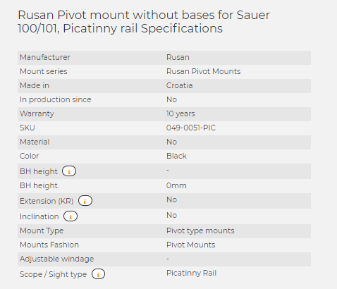 Rusan Pivot mount without bases for Sauer 100/101, Picatinny rail
