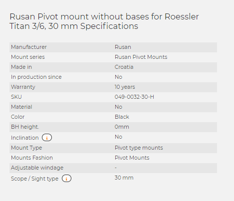 Rusan Pivot mount without bases for Roessler Titan 3/6, 30 mm
