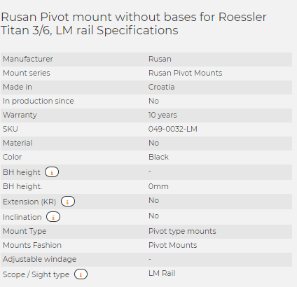Rusan Pivot mount without bases for Roessler Titan 3/6, LM rail