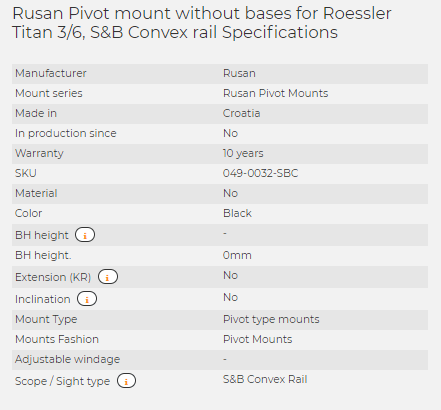 Rusan Pivot mount without bases for Roessler Titan 3/6, S&B Convex rail