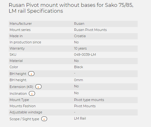 Rusan Pivot mount without bases for Sako 75/85, LM rail