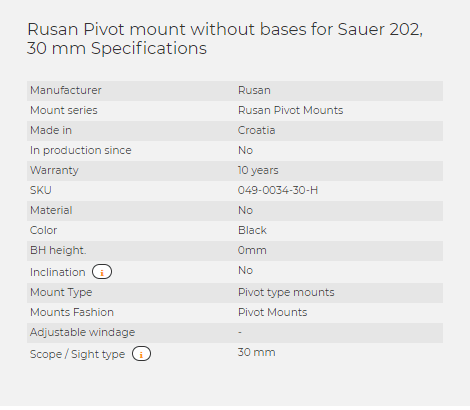 Rusan Pivot mount without bases for Sauer 202, 30 mm