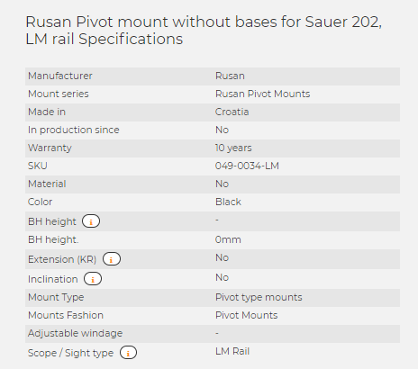 Rusan Pivot mount without bases for Sauer 202, LM rail