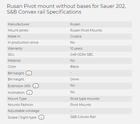 Rusan Pivot mount without bases for Sauer 202, S&B Convex rail