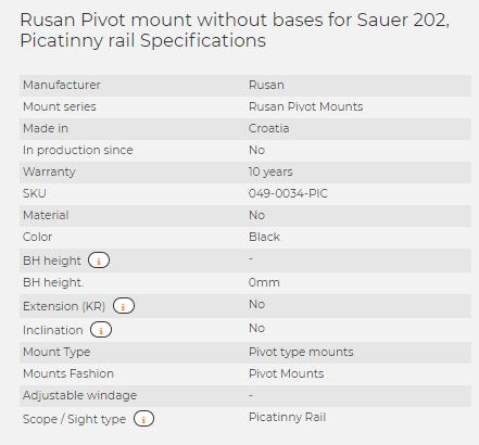 Rusan Pivot mount without bases for Sauer 202, Picatinny rail