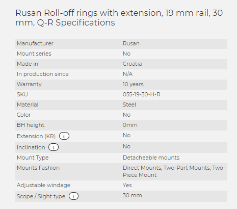 Rusan Roll-off rings with extension, 19 mm rail, 30 mm, Q-R