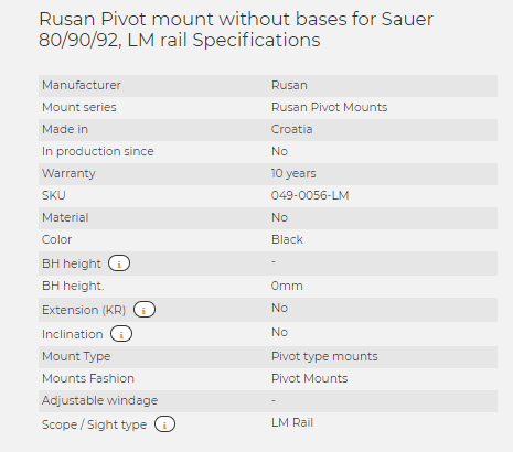 Rusan Pivot mount without bases for Sauer 80/90/92, LM rail