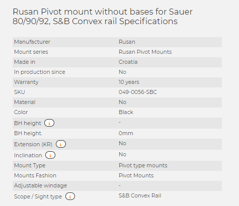 Rusan Pivot mount without bases for Sauer 80/90/92, S&B Convex rail