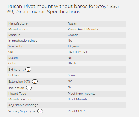 Rusan Pivot mount without bases for Steyr SSG 69, Picatinny rail