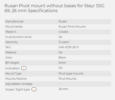 Rusan Pivot mount without bases for Steyr SSG 69, 26 mm
