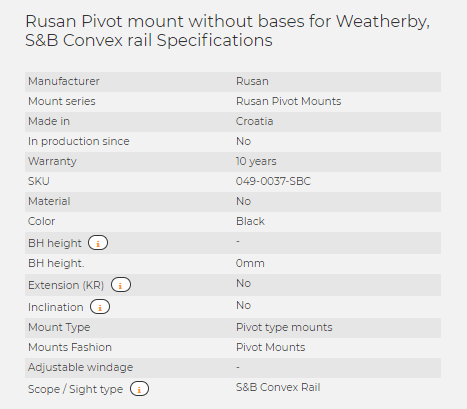 Rusan Pivot mount without bases for Weatherby, S&B Convex rail