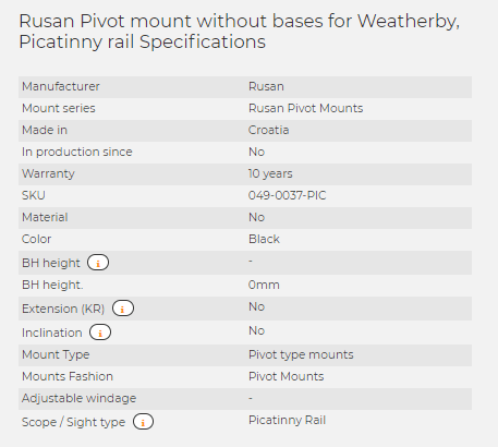 Rusan Pivot mount without bases for Weatherby, Picatinny rail