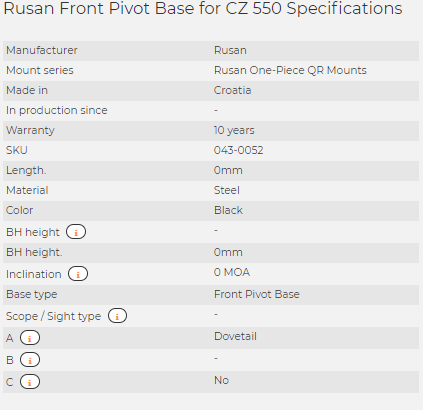 Rusan Front Pivot Base for CZ 550