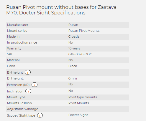 Rusan Pivot mount without bases for Zastava M70, Docter Sight