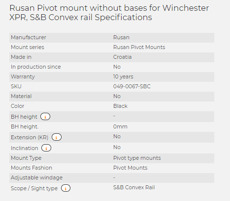 Rusan Pivot mount without bases for Winchester XPR, S&B Convex rail