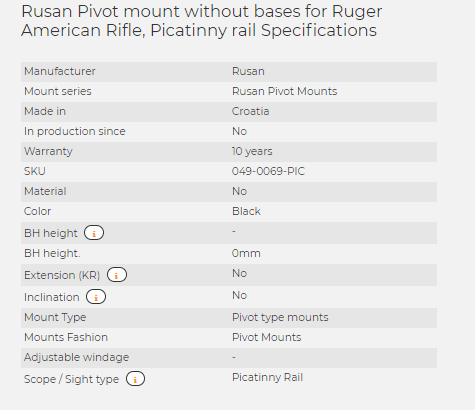 Rusan Pivot mount without bases for Ruger American Rifle, Picatinny rail