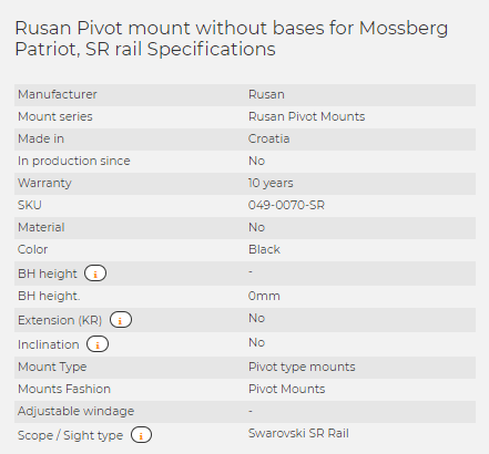 Rusan Pivot mount without bases for Mossberg Patriot, SR rail